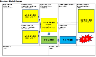 Business Model Canvas Sheet.png